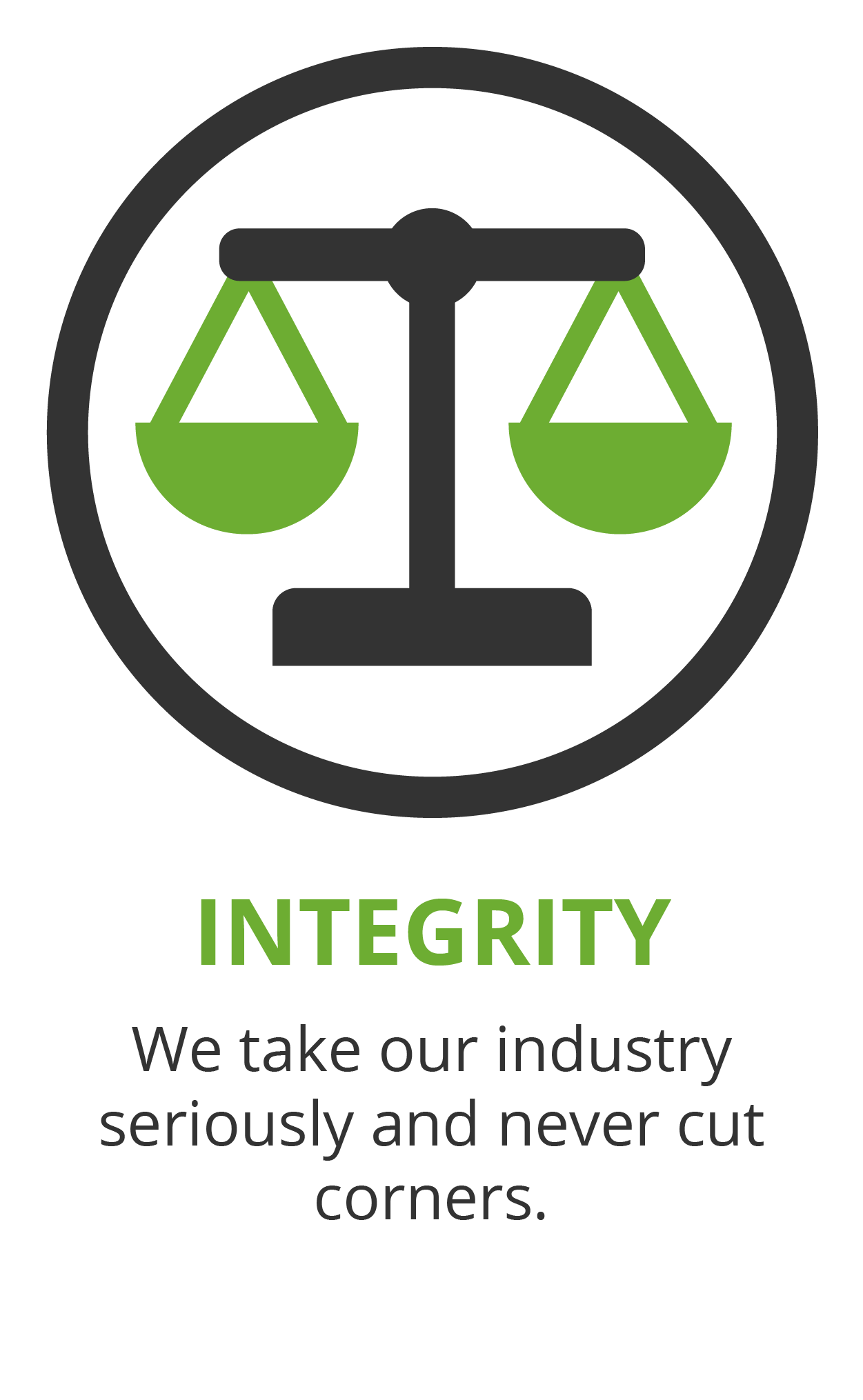 RPM Integrity