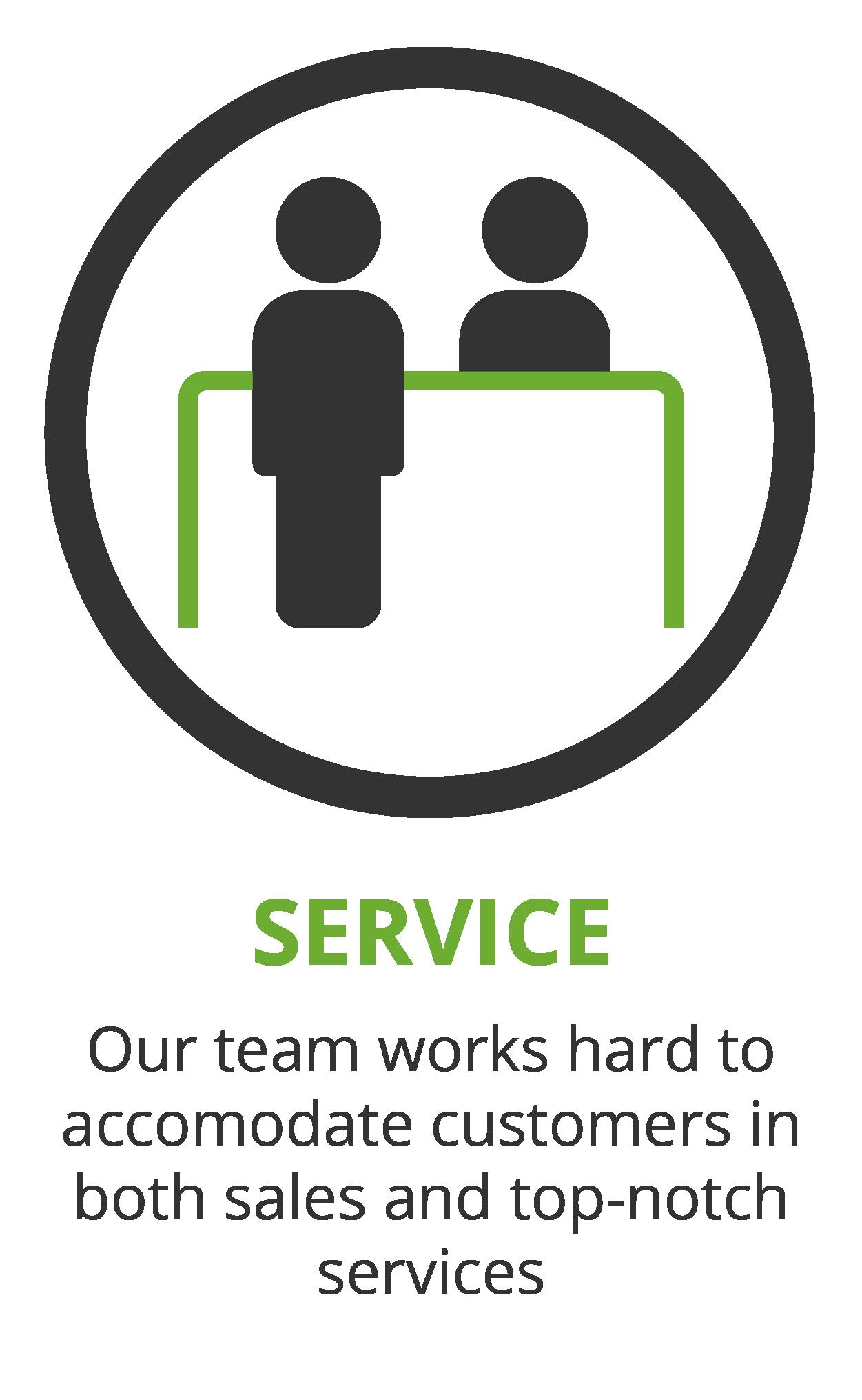 RPM Service